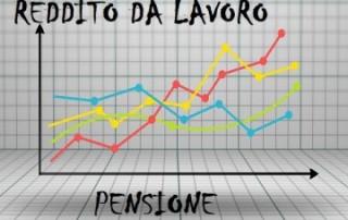 pensione-invalidità-civile-limiti-reddito-360x240